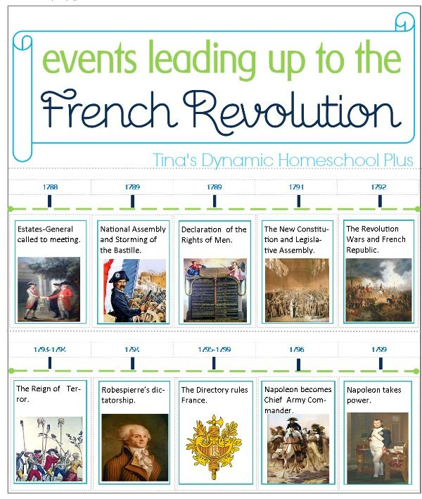 french revolution timeline - 600×709