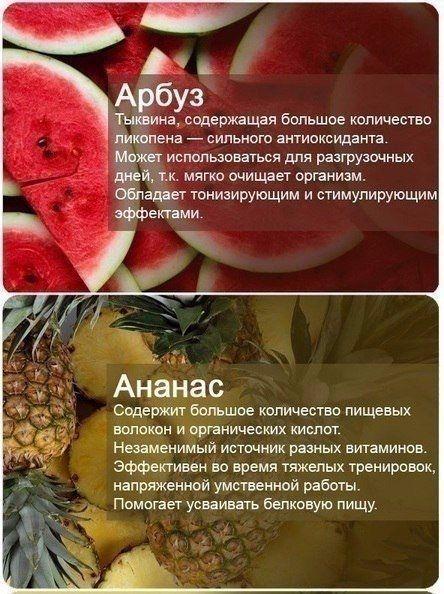 Польза продуктов