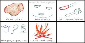 МНЕМОТАБЛИЦЫ: Картошка; © Аверина Кристина