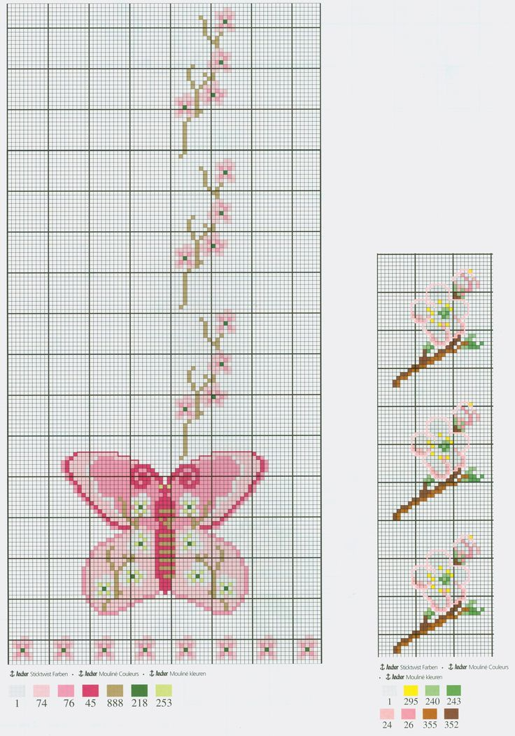 Pink Floral free cross stitch pattern from www.coatscrafts.pl