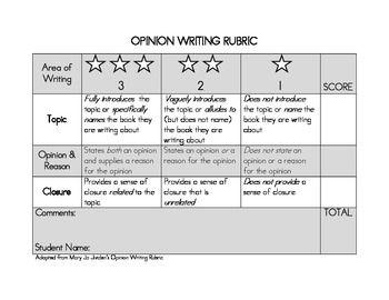 opinion essay rubric