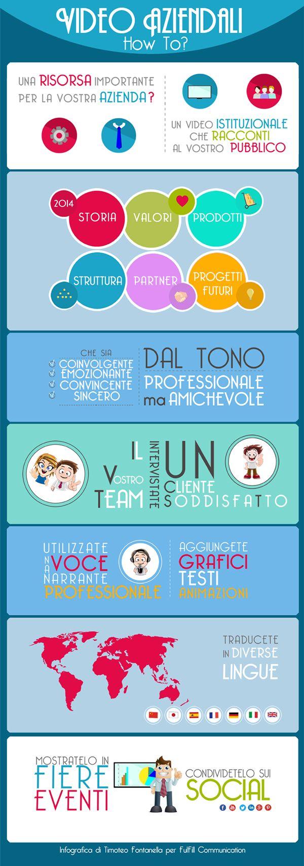 Come realizzare un video aziendale efficace? Alcuni pratici consigli nell'infografica di TImoteo Fontanella, realizzata per FulFill Communication.