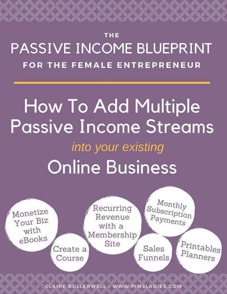 The Passive Income Blueprint