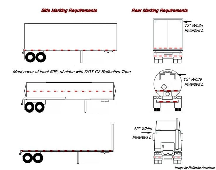 87 best Transportation (FMCSA) images on Pinterest Semi trucks - dot physical form