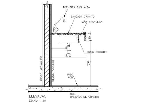 Elevação/corte com medidas para bancadas e pia para cozinhas.