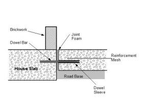 1000 Ideas About Expansion Joint On Pinterest