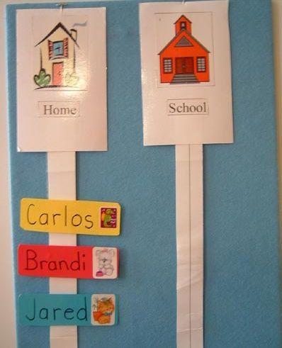preschool attendance chart ideas | Found on childrenslearninginstitute.org
