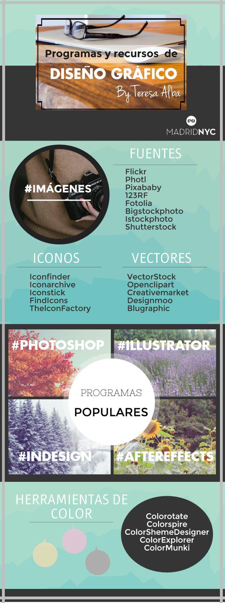 programas-de-diseño-gráfico-infografía-Teresa-Alba-MadridNYC