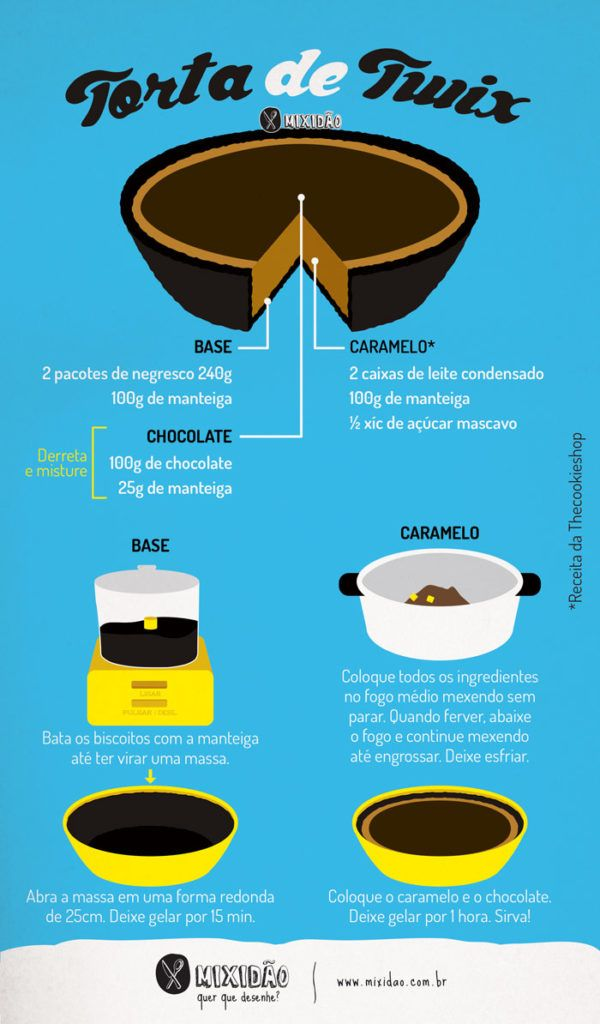 Receita ilustrada de Torta de Twix, uma receita muito simples é fácil de preparar e com um caramelo de leite condensado. Ingredientes: biscoito Negresco, leite condensado, açúcar mascavo, manteiga e chocolate.