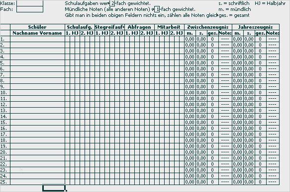 24 Erstaunlich Notenberechnung Excel Vorlage Ebendiese Konnen Adaptieren Fur Ihre Ideen Samme In 2020 Excel Vorlage Note Schulnoten
