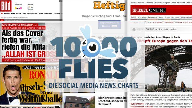 Der Social-Media-Boom für journalistische Inhalte ist noch längst nicht zu Ende: Hunderte Millionen Likes, Shares, Tweets, etc. erreichten die deutschsprachigen Medien im Jahr 2014. Die erfolgreichsten Medien und Einzel-Beiträge hat www.10000flies.de zusammengefasst.
