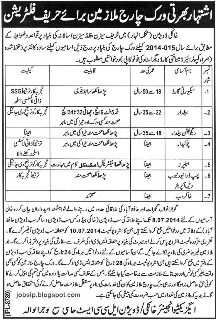 Jobs in Pakistan: Latest Govt Jobs in Lahore Pakistan