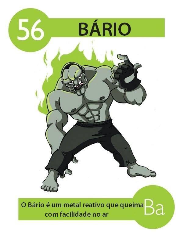 Metal alcalino terroso pertencente à família 2A de símbolo Ba, massa atômica 137 u, número atômico 56 e à temperatura ambiente encontra-se no estado sólido. O bário é um elemento químico tóxico, de aspecto prateado, com alto ponto de fusão, que pode ser encontrado no mineral barita, não sendo encontrado livre na natureza, devido à sua elevada reatividade.  Todos os compostos de Bário que são solúveis em água ou em ácidos são venenosos. O sulfato de bário é usado como contraste em…
