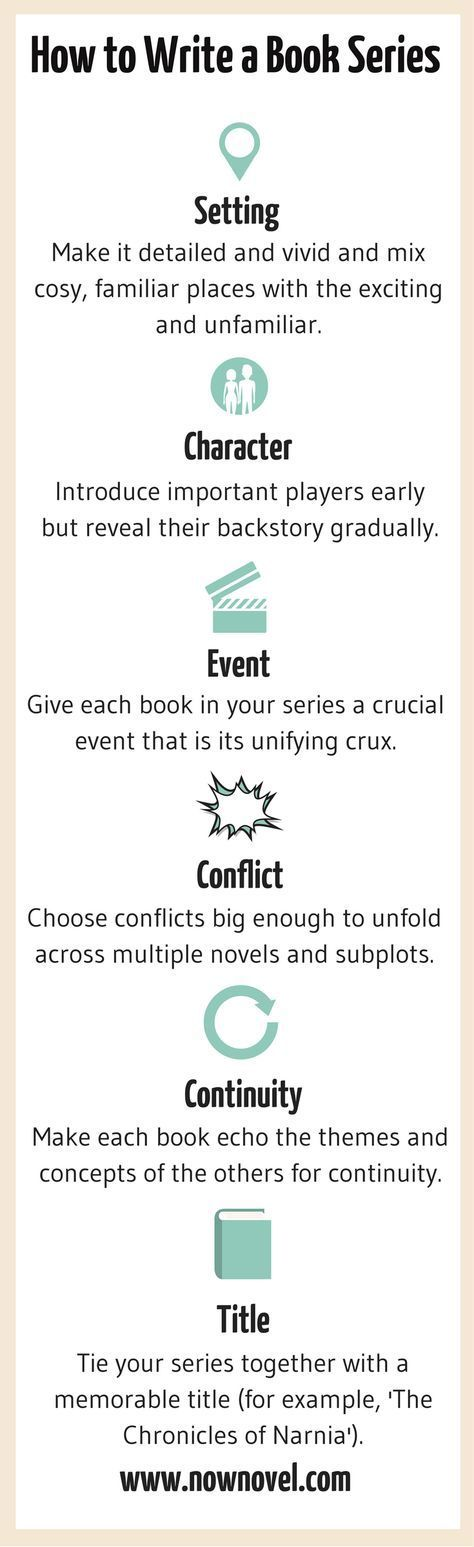 How to Write a Series – 10 Tips for Success – #art…