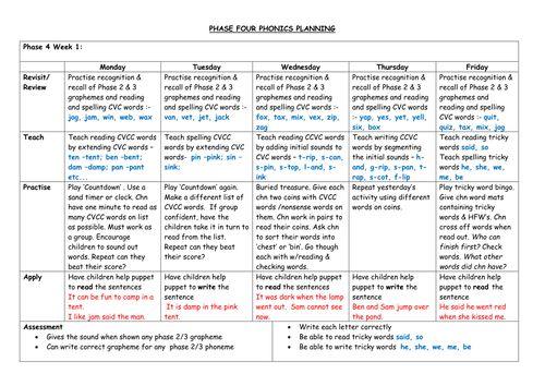 Phase 4 phonics planning weeks 1-4