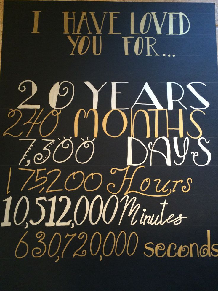 time more 20th wedding anniversary ideas 20 year anniversary ideas ...