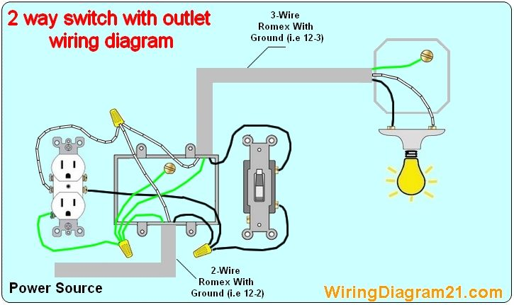 2 Way Light  Switch With Outlet Wiring Diagram Power Feed