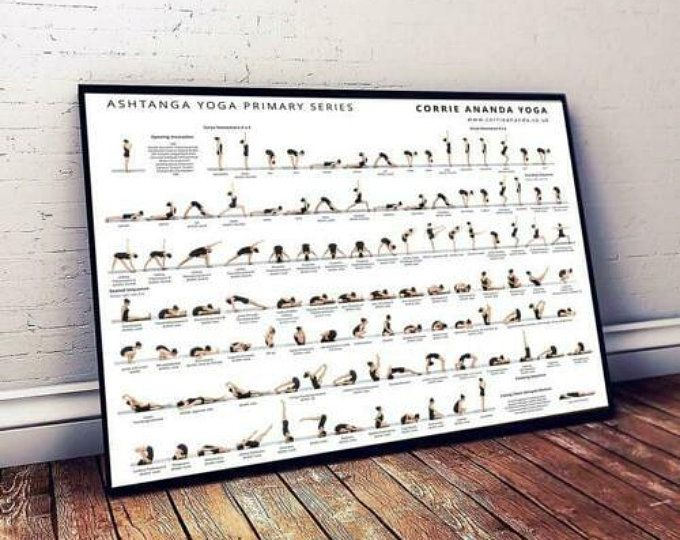 Ashtanga Yoga Poster Printable Yoga Poster Yoga Chart Ashtanga Etsy Ashtanga Yoga Primary Series Ashtanga Yoga Ashtanga Primary Series