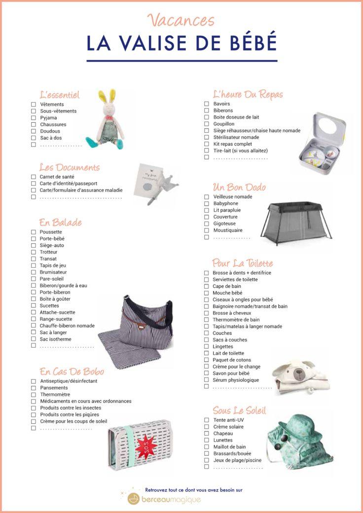 Printable : la liste des indispensables pour la valise des vacances avec bébé