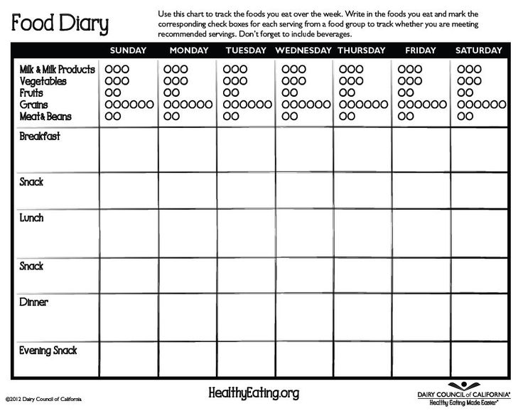 Download this free Food Diary, it is a great tool to track what you eat each week. Write down everything you eat and drink throughout the day. Food diaries are a great way to help you make healthy choices from the food groups and limit mindless eating.
