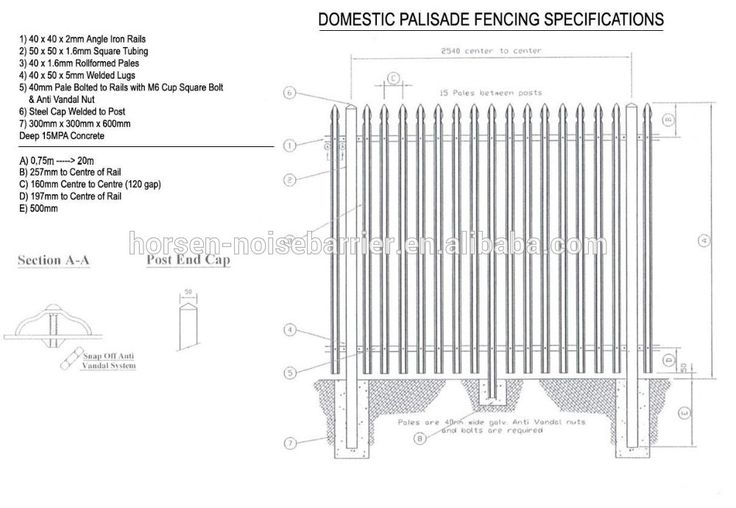 Cheap Wrought Iron Fence Panels For Sale W Palisade Fencing