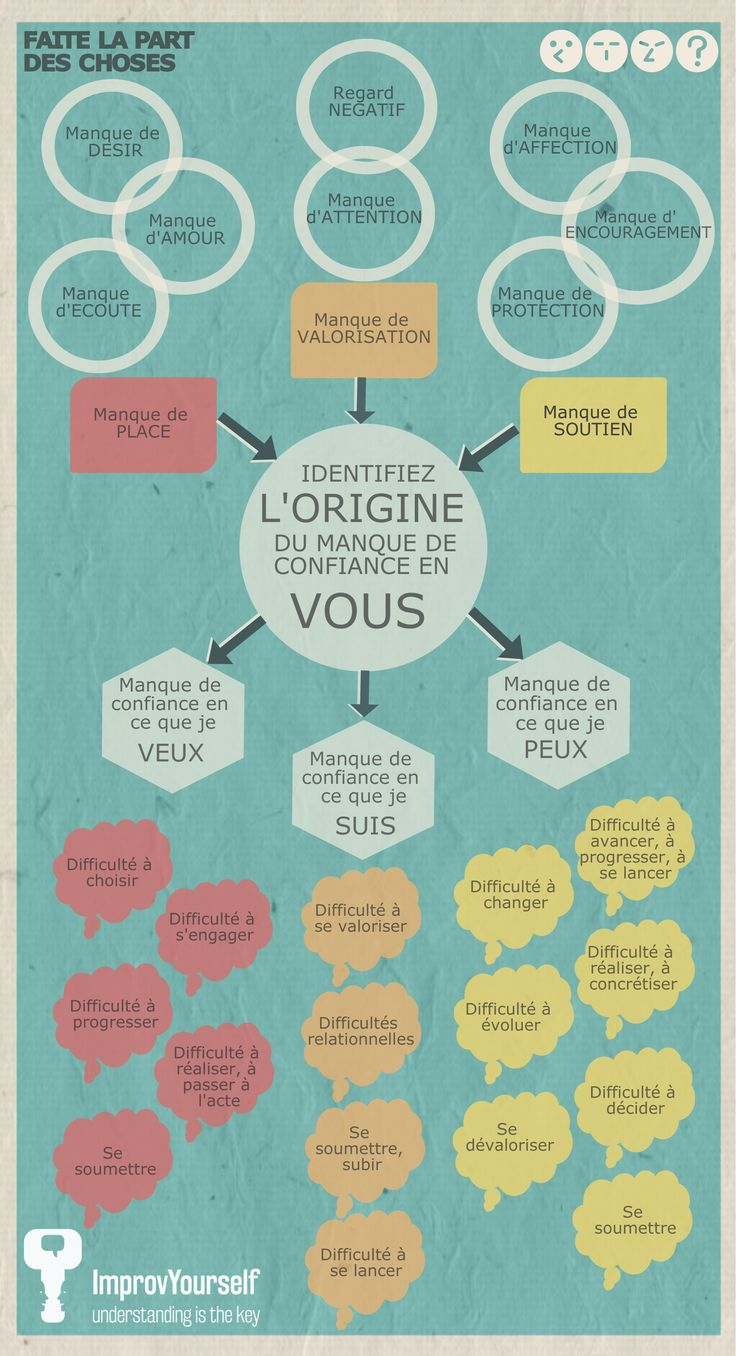 8990 best French misc images on Pinterest | French lessons, In ...