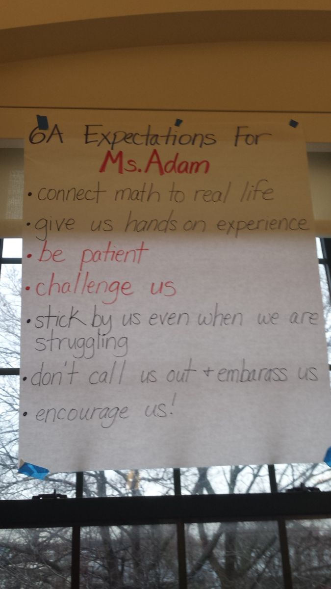 How one teacher is fostering a culture of encouragement in her math classroom that sustains perseverance in problem-solving.