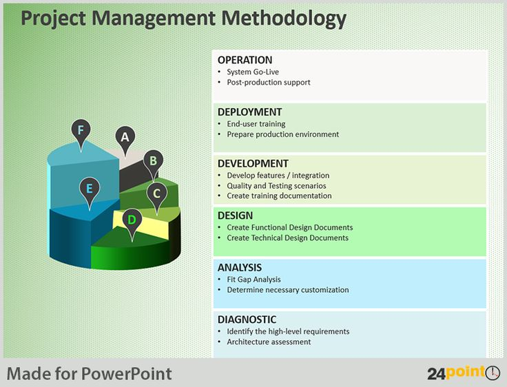 Easy Tips To Present Project Management Deliverables On