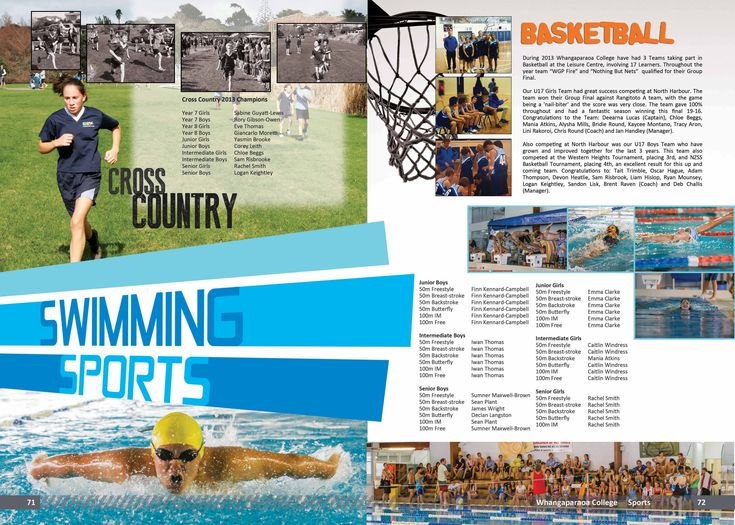 Yearbook sports spread - swimming sports, cross country and basketball