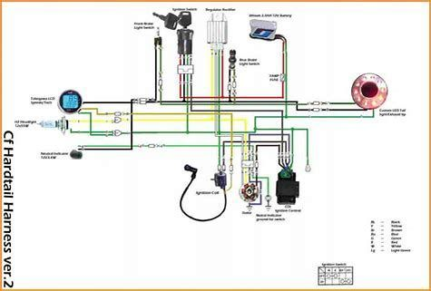 Image result for schematics for electrical wiring for 2005 roketa 250 go  cart | Pit bike, Motorcycle wiring, Electrical wiringPinterest
