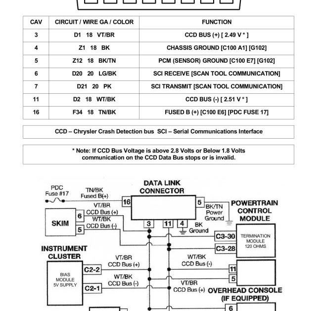 Pin By Tiffany Wilkes On Jeep Grand Cherokee Jeep Grand Cherokee Fuse Box Jeep