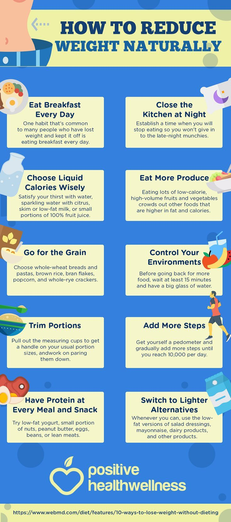 How to Reduce Weight Naturally – Positive Health Wellness Infographic