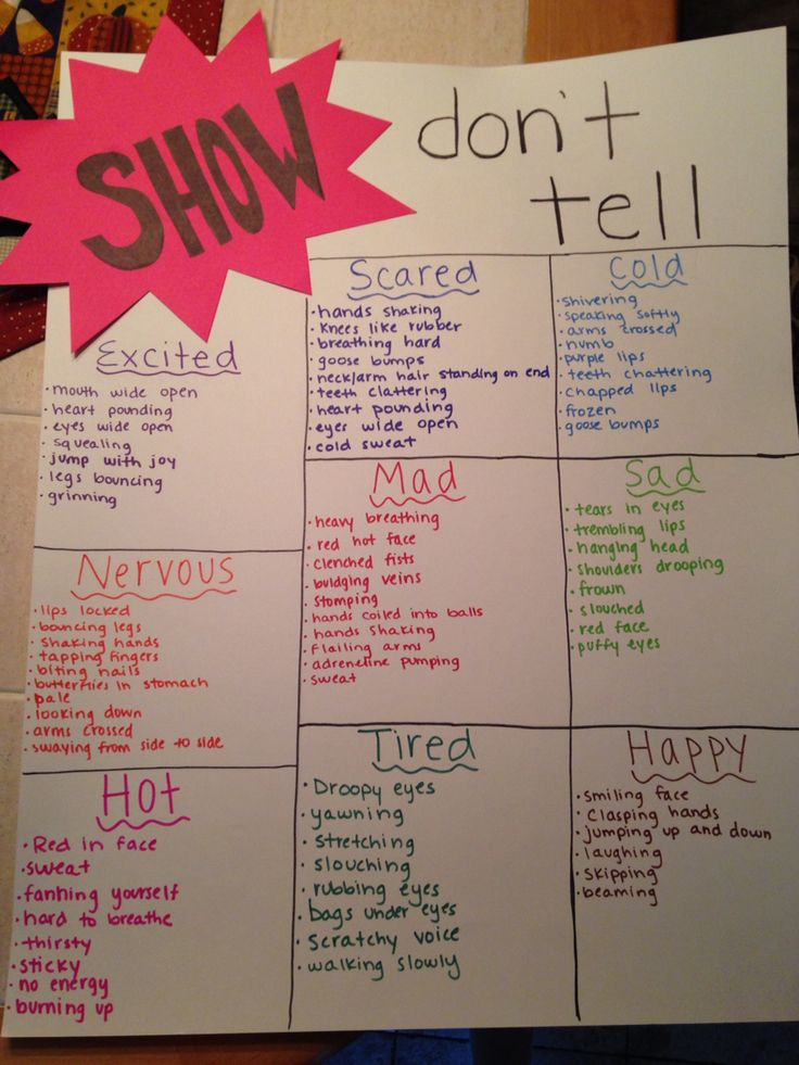 Show Not Tell- writing anchor chart