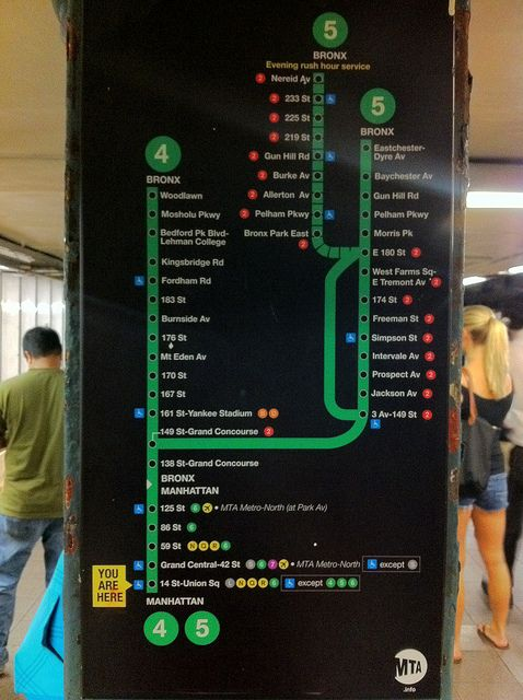 New MTA wayfinding signage by Nick Sherman, via Flickr