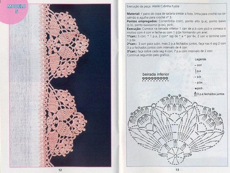free pattern - Crochet border chart #49 from Gallery.ru