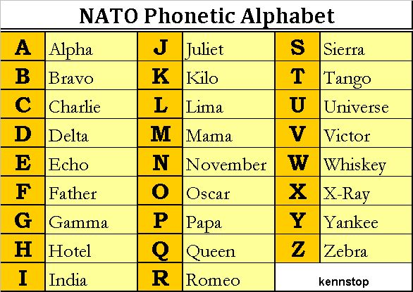 international phonetic alphabet and right index Ipa source is a large collection of ipa (international phonetic alphabet)  transcriptions and literal translations of art songs and arias originally in latin,  french,.