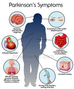 Parkinson's Disease: Symptoms, Causes, Treatment & Drugs