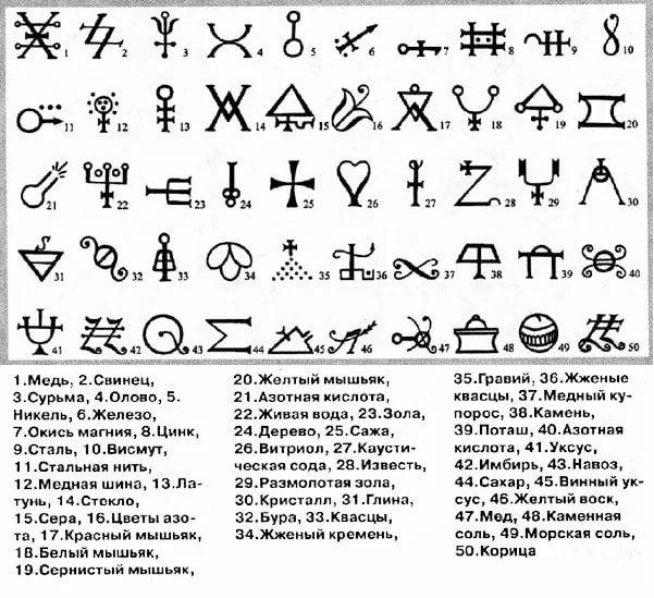 картинки магических символов и их значение