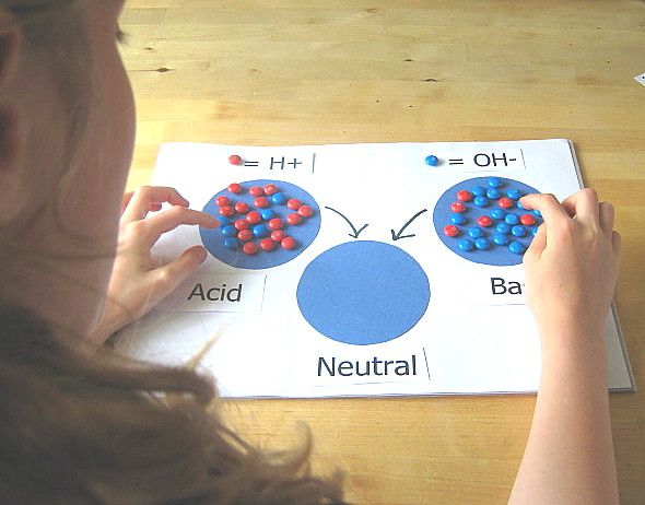 explaining acids and bases using m&m's could also be used in explanations of static electricity and charge! Could be considered an incentive if students eat the candies afterwards