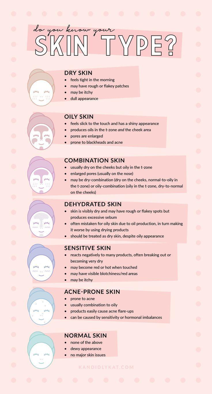 Finden Sie Ihren Hauttyp heraus: Holen Sie sich die perfekte Haut SCHNELL