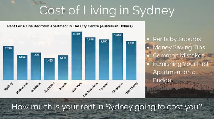 Cost of Living in Sydney. Paying rent, will without a doubt, be your major monthly expense. Compare Sydney rents by suburbs, common mistakes new expat make, and money saving tips.