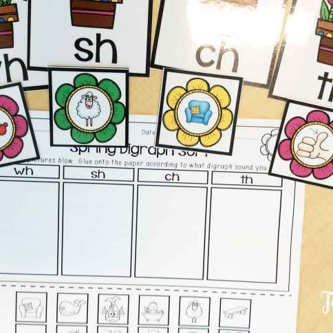 Spring centers- digraph sort