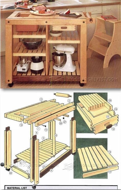 Kitchen Work Table Plans - Furniture Plans and Projects | WoodArchivist.com