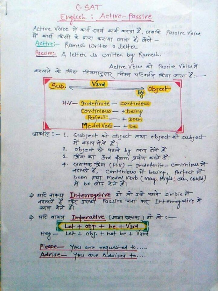 Active And Passive Voice Hand Written Notes Active And Passive Voice English Grammar Notes English Grammar Book Pdf