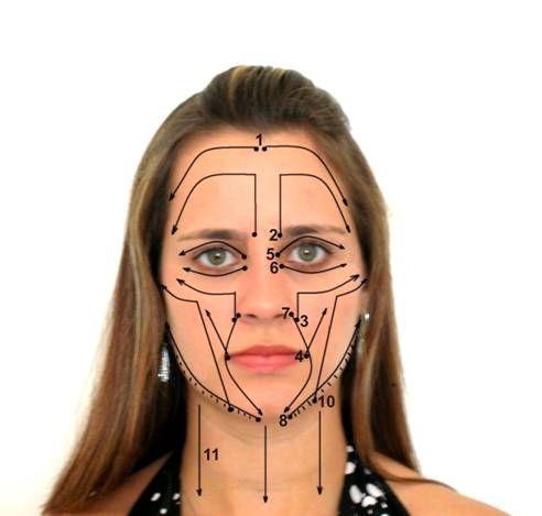 drenagem linfatica facial - Google Search