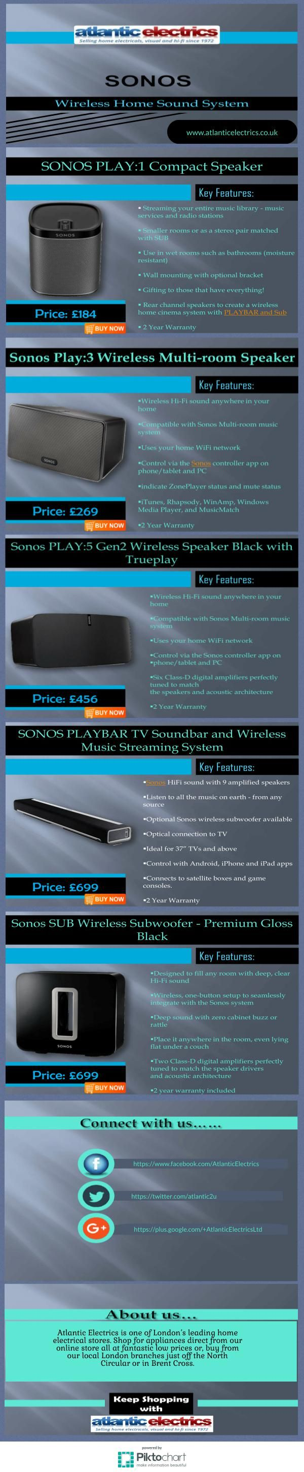 Sonos wireless home sound system at Atlantic Electrics