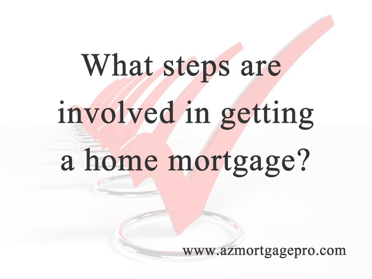 An overview of the mortgage process and steps involved.