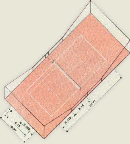 A quadra de tênis deve medir 23,77 x 10,97 m e ter uma margem de segurança mais ampla ao redor, formando uma área de 36 x 18 m. Para esta modalidade, os pisos indicados são o de saibro ou o emborrachado. O asfáltico, com acabamento áspero, também pode ser utilizado. Para saber mais sobre as características de cada tipo de piso, confira também esta matéria sobre construção de quadras esportivas.