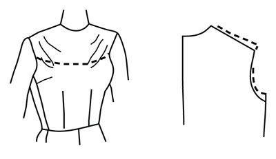 Illustrazione raffigurante modello alterazione del corpetto per spalle quadrate