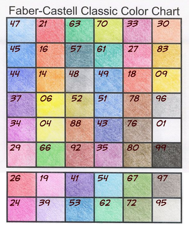 "As requested, here is a numbered version of my color picking chart for the Faber Castell Classic ""red box"" pencils. The top chart are the colors in the 36 pack. The bottom chart are the additional ..."